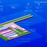 План по модернизации